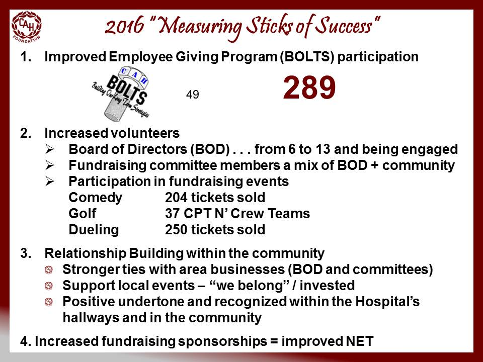 2016-measuring-sticks-of-success